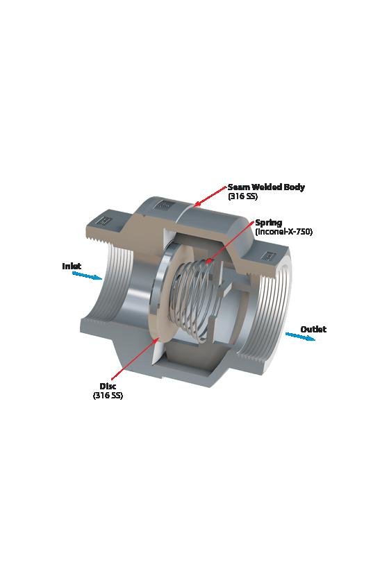 WSSCV-12-N-05 Válvula de retención en línea de acero inoxidable para vapor de 1/2