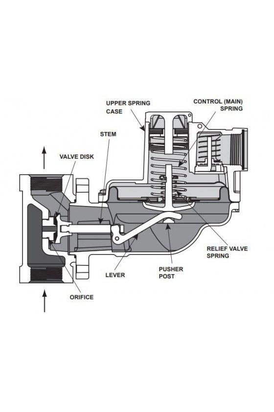 HSR120-353-16 CCHBLYN Regulador de 1 in rgo 20-35 in wc orif 3/16