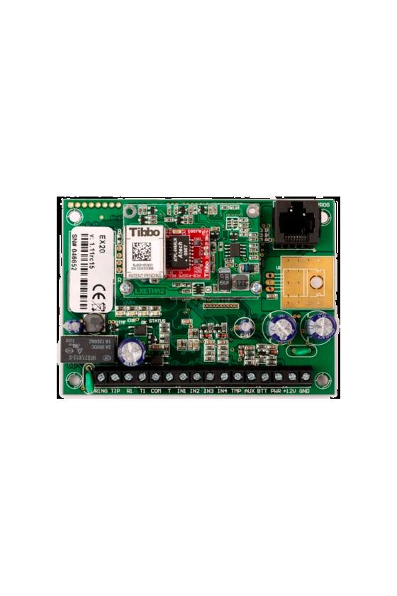 transmisores Ethernet EX20