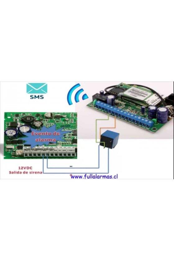 Panel de control de LX20G-3C que transfiere sobre GPRS  LX20G-3C