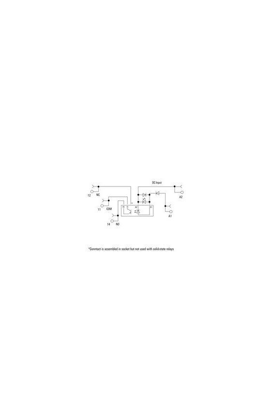 1127180000 TERMSERIES, relés de estado sólido, 1 Contacto normalmente abierto (MOS-FET), TOS 24VUC 24VDC2A