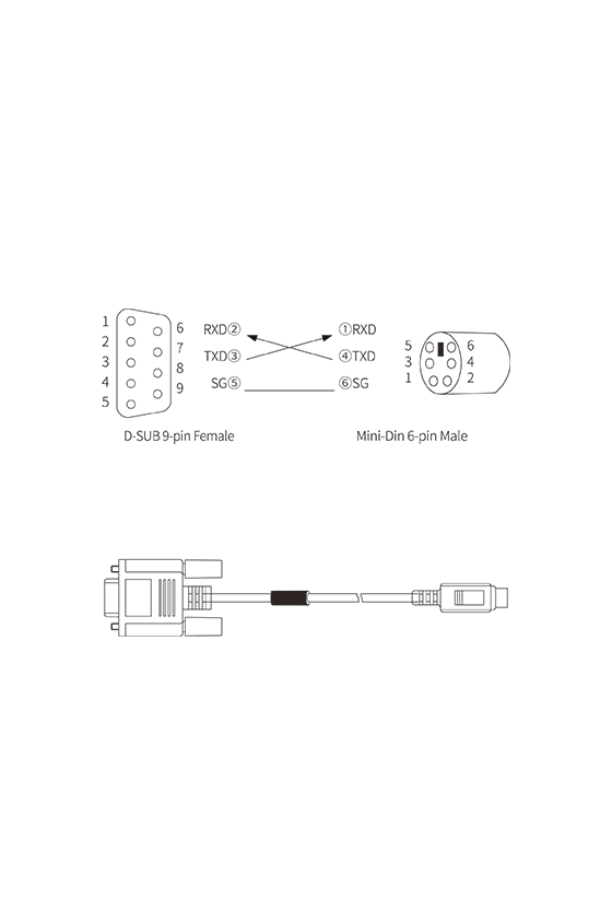 C3M5P01-D9F0-D9M0  HMI