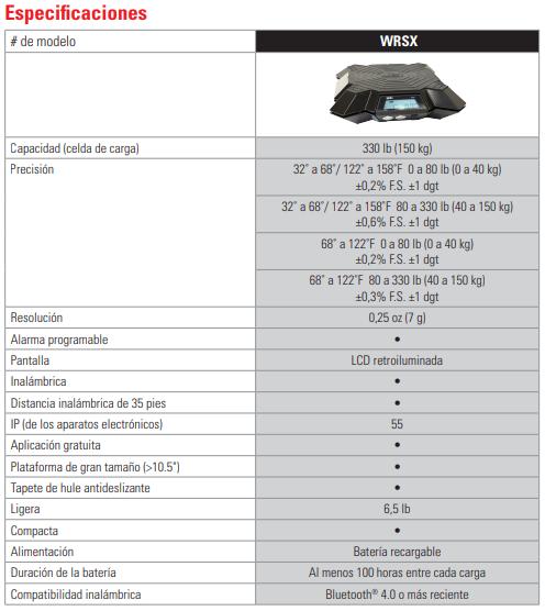 Especificaciones WRSX